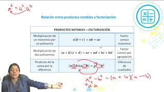 "Matemática - Clase N°4 - ""Ecuación de primer grado"""