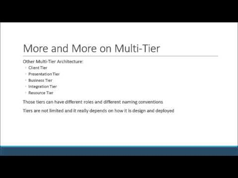 Multi Tier Software Architecture