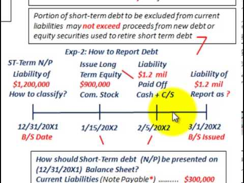 Current Liabilities Accounting (Refinancing Short Term Debt With Long Term Debt)