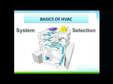 Basics of HVAC   Heating Ventilation and Air Conditioning