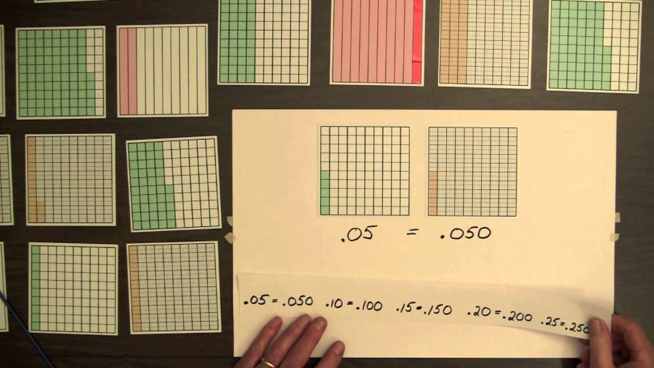 video  equality of decimals and place value  youtube