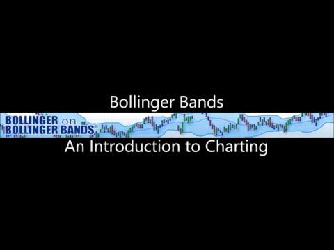 Bollinger bands statistics
