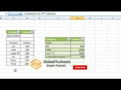 Sumif Function In Excel Example
