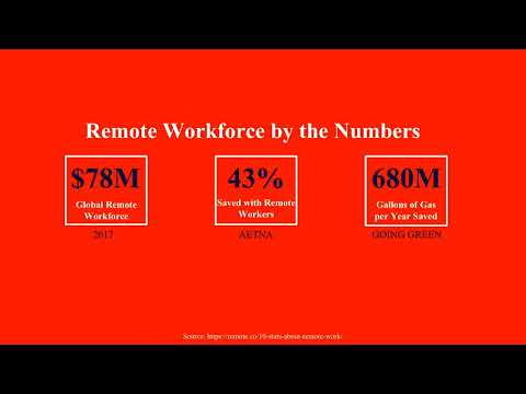 Embracing a Remote Workforce - Our Practices for Global Prod