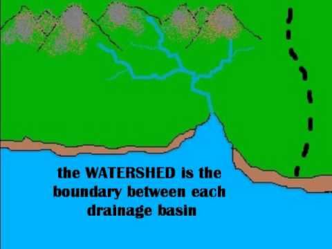 The Drainage Basin Song :) - YouTube