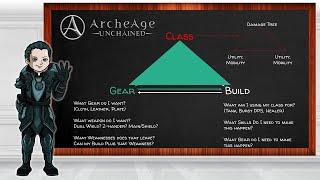 Archeage Unchained 101 - Class System Overview