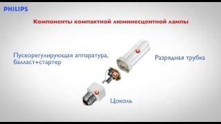 Люминесцентные лампы. ПОЧЕМУ потребители выбирают люминесцентные лампы.(, 2016-01-20T12:08:26.000Z)