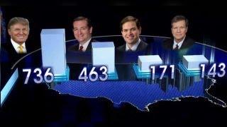 How unbound delegates could decide battle for GOP nomination