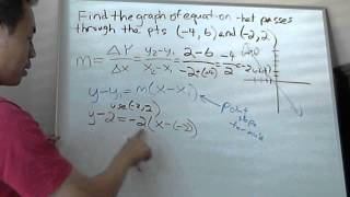 find the graph of the linear equation that passes through 2 points pre algebra algebra 1
