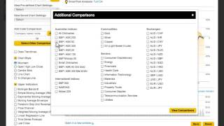 CommSec Research Platform - Charting Overview