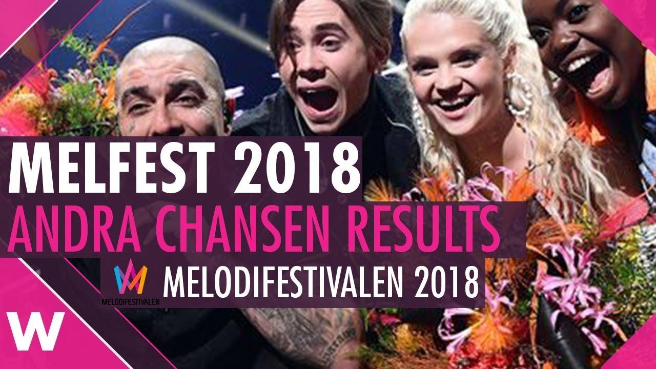 Margaret Melodifestivalen: Melodifestivalen 2018: Margaret, FELIX, Renaida, And