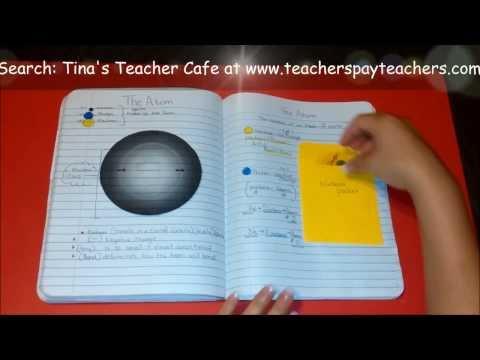 Atom Foldable by Tina's Teacher Cafe