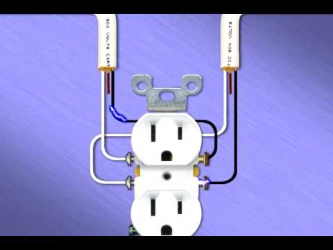 Middle Of Run Receptacles Method 1 Animation Youtube