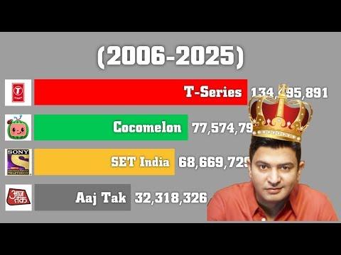 The History: T-Series Vs Cocomelon Vs SET India Vs Aaj Tak (2006-2025)