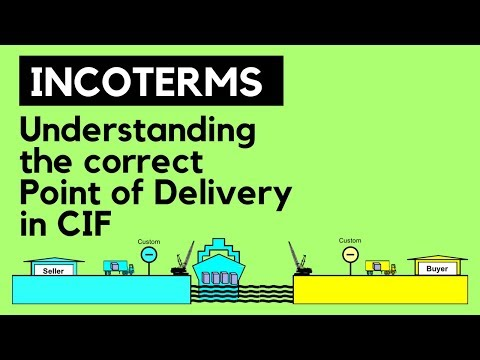 Understanding the Correct Point of Delivery in CIF Incoterms