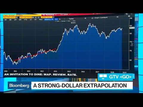 Why Traders Still Have Valentine's Day Love for Dollar