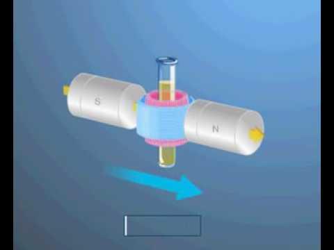 How NMR spectrometer works