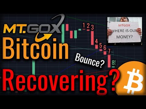 Bitcoin Hasn't Done This In Years – And It's Bullish! – Mt.Gox Returning Lost Bitcoin!