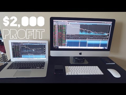 $2000 Profit Potential | How We Find The Best Penny Stocks