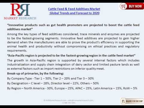 Cattle Feed And Feed Additives Market Complete Analysis To 2020