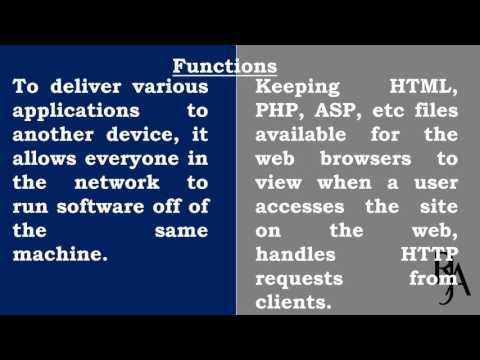 Difference between Application Server and web  Server