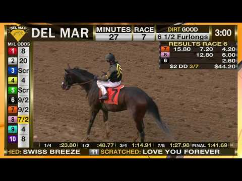 Term of Art wins Cecil B. DeMille Stakes (Gr. III)