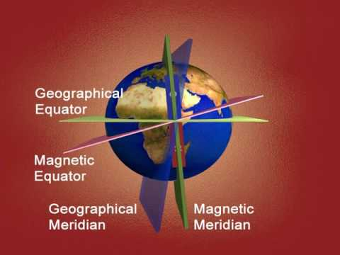 Magnetic elements of earth
