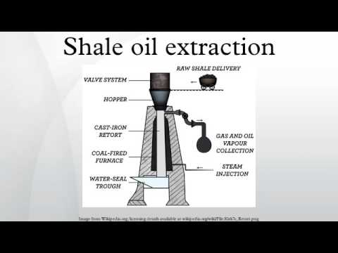Shale oil extraction