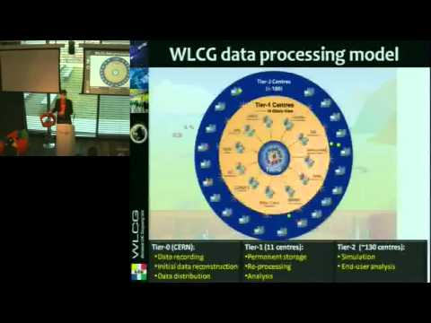 Data Processing at the LHC