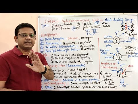 Anti-Anxiety Drugs- Type, Classification And Mechanism Of Action. Hindi