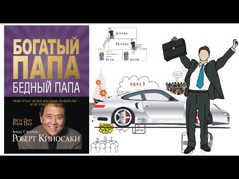 Роберт Кийосаки  Богатый папа бедный папа  Аудиокнига ч2