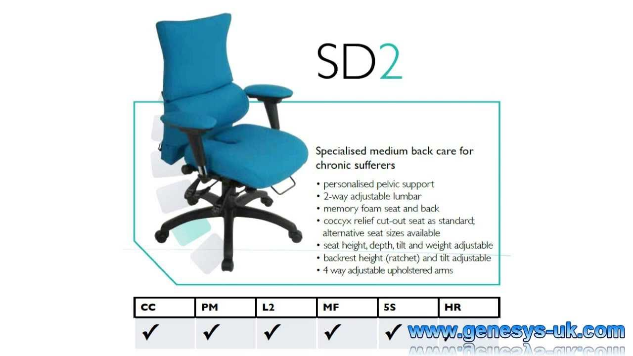 Spynamics Back Care Chair Support Orthopaedic Genesys Office Furniture