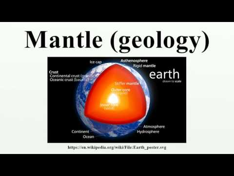 Mantle (geology)