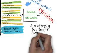 The use of Health Economics and Outcomes Research in Healthcare