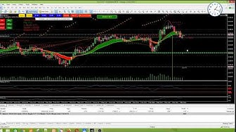 Opening Range Breakout and Robo-Trading