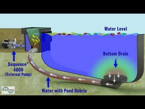 Agree, very Bottom drains for ponds