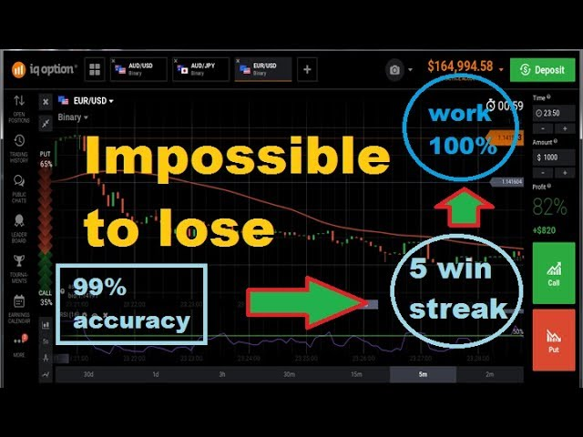 Impossible to lose - SMA 100 + RSI 16 - five win streak || iq option strategy