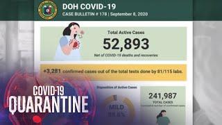 Philippines' COVID-19 cases breach 240,000 | ANC