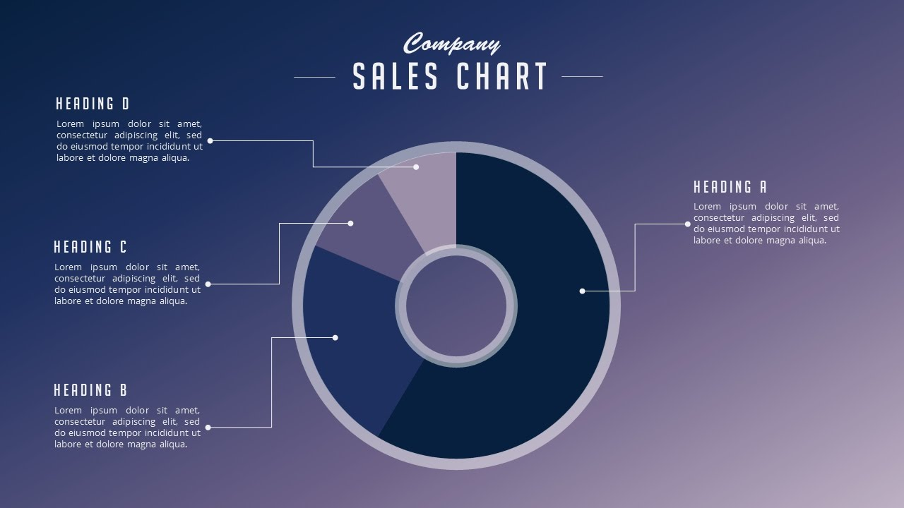 art of creating pie chart template for your reporting dashboard