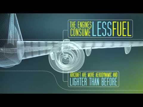 Azul+Verde - Renewable jet fuel