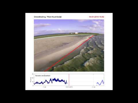 Coastline rotation at pilot hybrid flood defense Houtribdijk