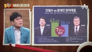 """문재인 지지율 첫 2위에 """"신뢰도 의심"""""""