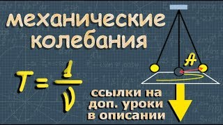 физика МЕХАНИЧЕСКИЕ КОЛЕБАНИЯ 9 класс