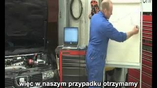 Oscyloskop PicoScope - Przewodnik -