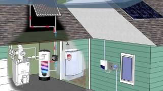 видео Принцип нагрева воды от солнца