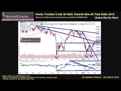 Stock Market  Dow, FTSE Tracking Crude Oil Price Rally Towards Forecast New All Time Highs 2016