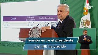 INE ordena a AMLO bajar mañanera del pasado viernes de YouTube y Facebook