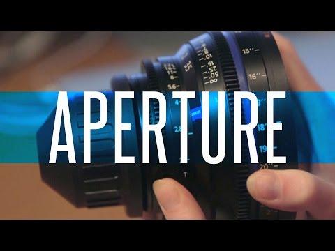 The Basics of Aperture: FocusEd