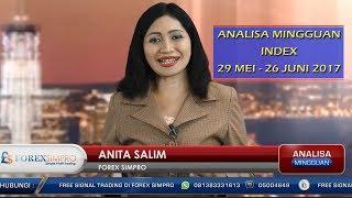 Analisa Mingguan Index 29 Mei – 2 Juni 2017