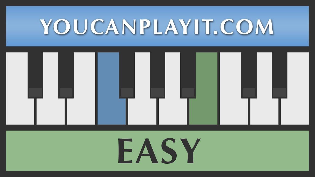 Partitura que escribí de para elisa para piano fácil, yo la saqué.